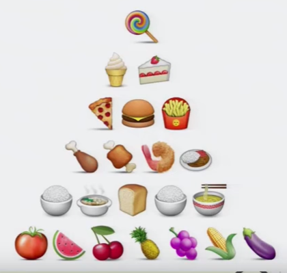 pyramid whatsapp.png